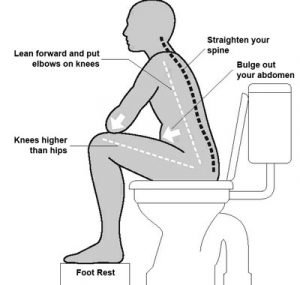 The best position to sit on a toilet